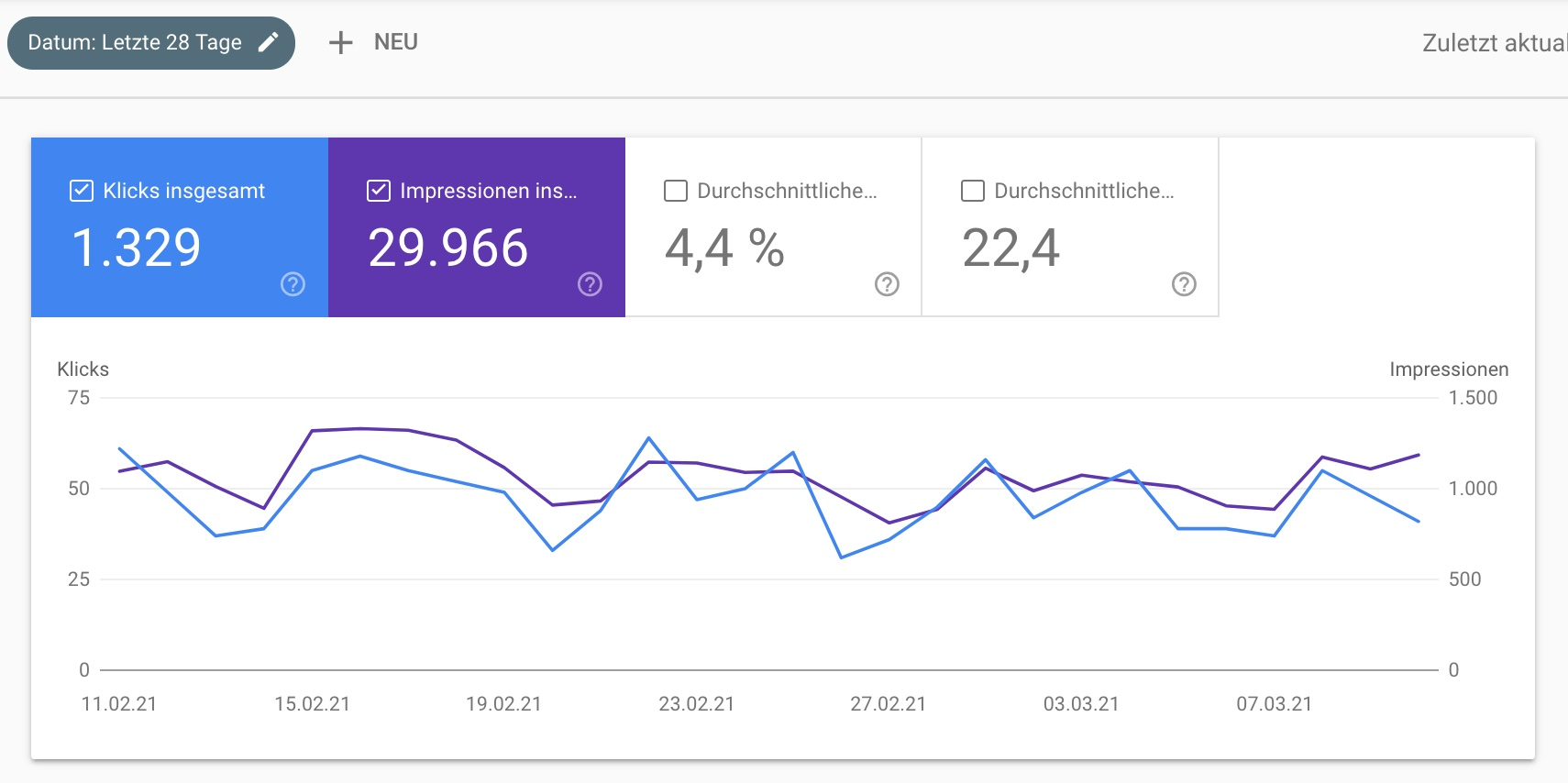 google-search-console-ausgangsituation-traffic-challenge